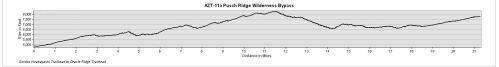 Pusch Wilderness Bypass Profile Map